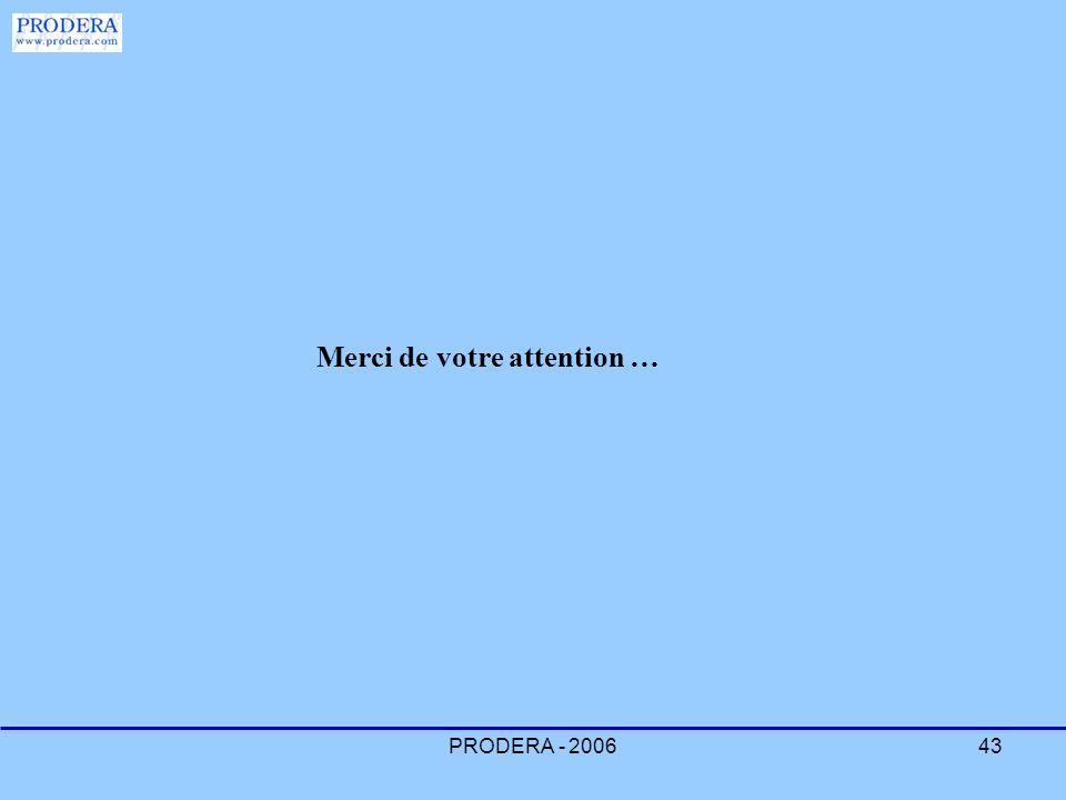 PRODERA - 200643 Merci de votre attention …