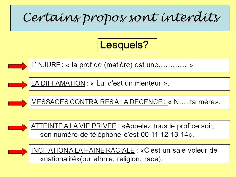 Lesquels? Certains propos sont interdits LINJURE : « la prof de (matière) est une………… » LA DIFFAMATION : « Lui cest un menteur ». MESSAGES CONTRAIRES