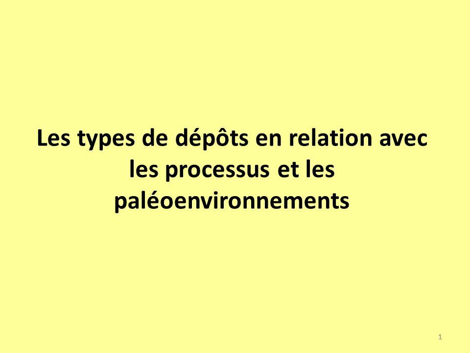 2 Faciès - ensemble des caractères sédimentologiques et paléontologiques qui permettent de reconstituer le milieu de sédimentation - cest donc aussi le dépôt identifié, interprété caractères dépôtfaciès 2
