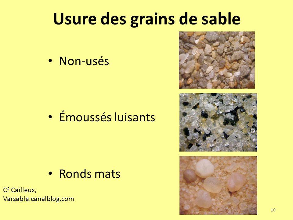 10 Usure des grains de sable Non-usés Émoussés luisants Ronds mats 10 Cf Cailleux, Varsable.canalblog.com