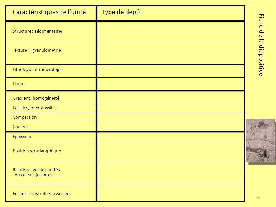 16 Caractéristiques de lunité Type de dépôt Structures sédimentaires Texture = granulométrie Lithologie et minéralogie Usure Gradient, homogénéité Fos