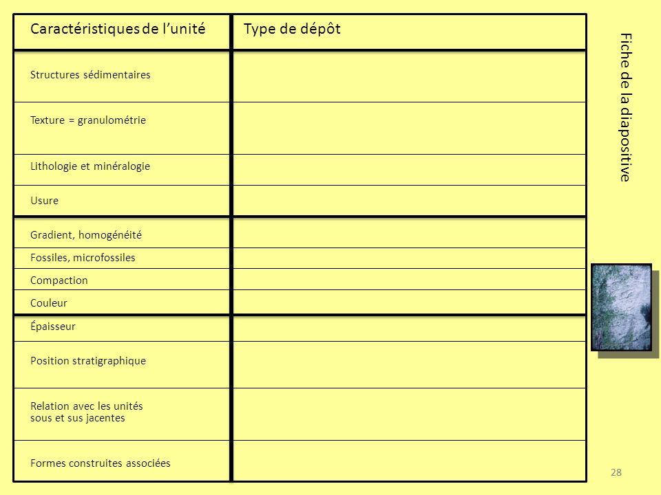 28 Caractéristiques de lunité Type de dépôt Structures sédimentaires Texture = granulométrie Lithologie et minéralogie Usure Gradient, homogénéité Fos
