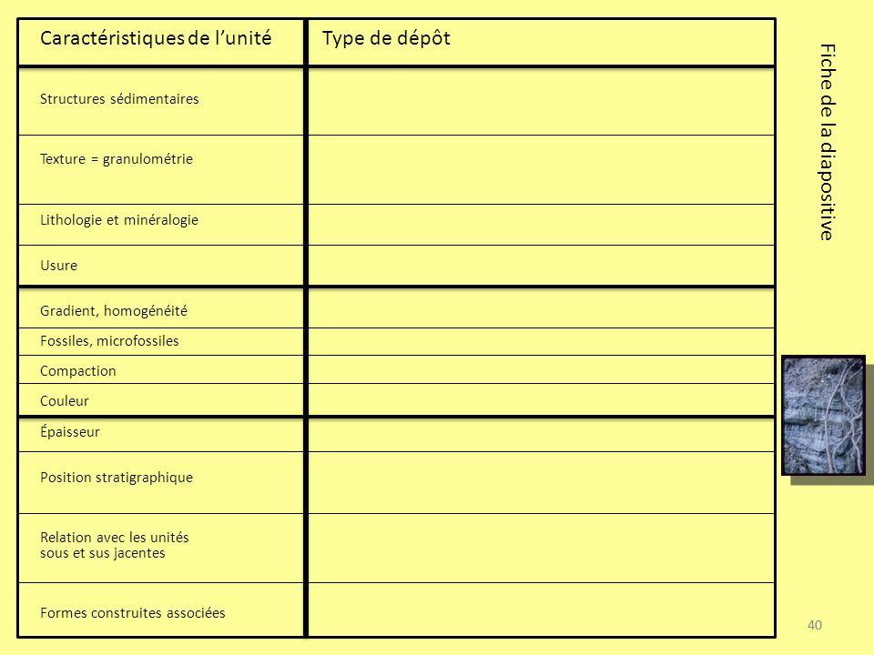 40 Caractéristiques de lunité Type de dépôt Structures sédimentaires Texture = granulométrie Lithologie et minéralogie Usure Gradient, homogénéité Fos