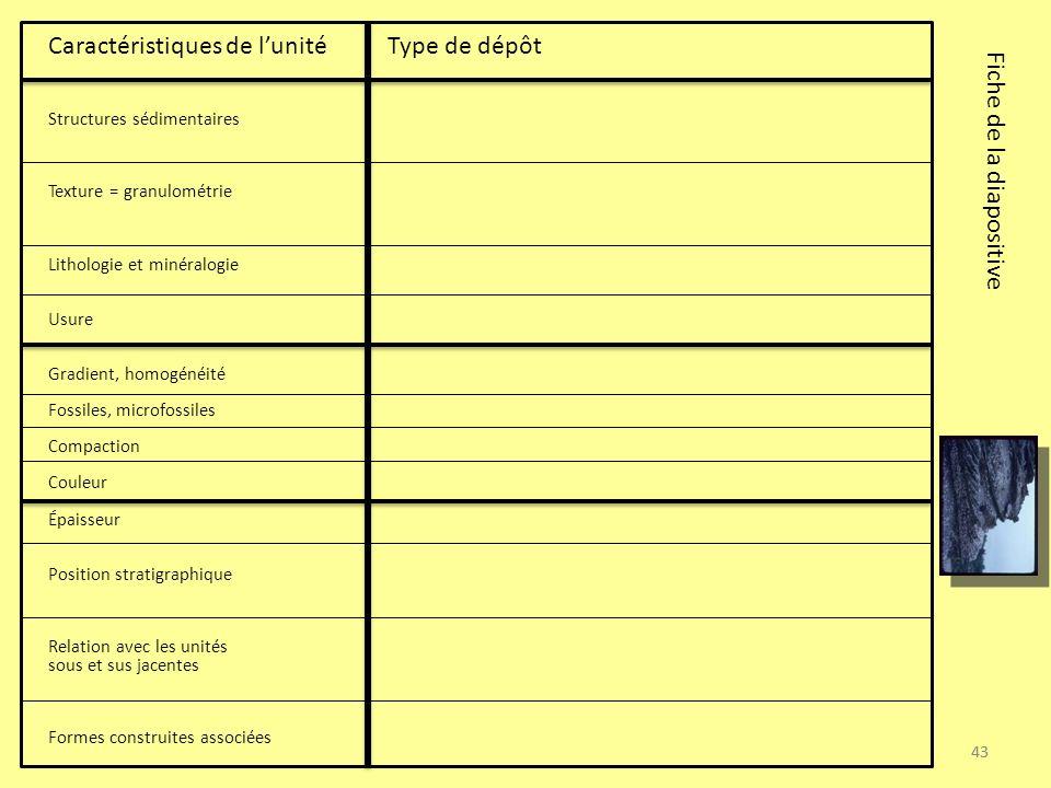 43 Caractéristiques de lunité Type de dépôt Structures sédimentaires Texture = granulométrie Lithologie et minéralogie Usure Gradient, homogénéité Fos