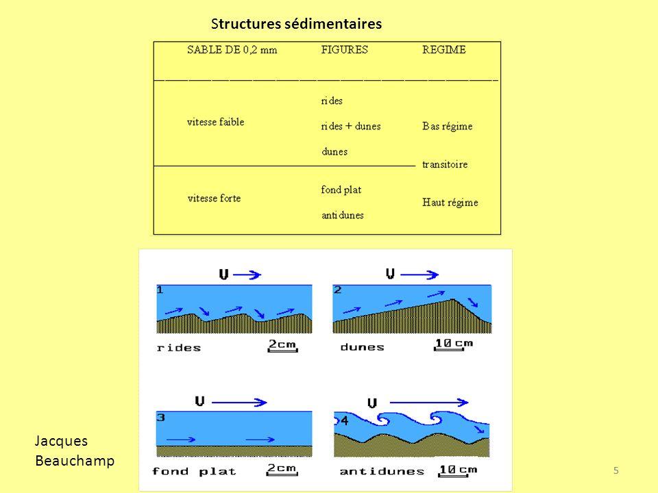 5 Structures sédimentaires 5 Jacques Beauchamp