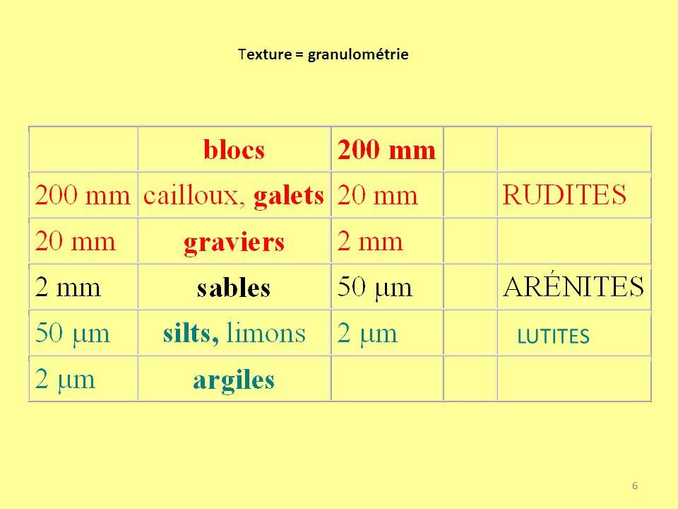 6 LUTITES Texture = granulométrie 6
