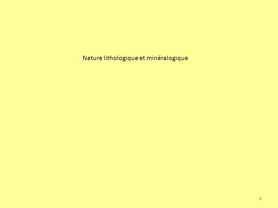 8 Nature lithologique et minéralogique 8