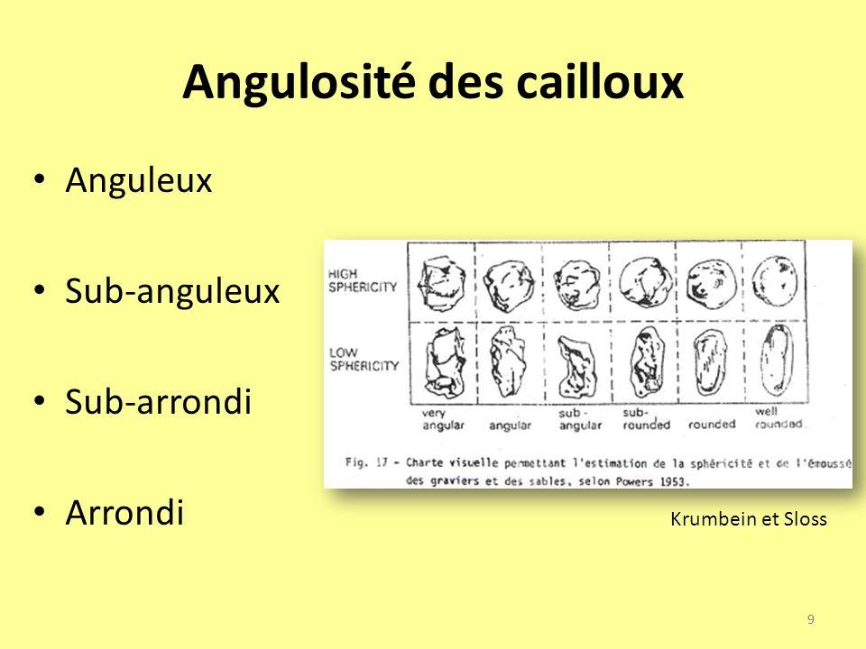 9 Angulosité des cailloux Anguleux Sub-anguleux Sub-arrondi Arrondi 9 Krumbein et Sloss
