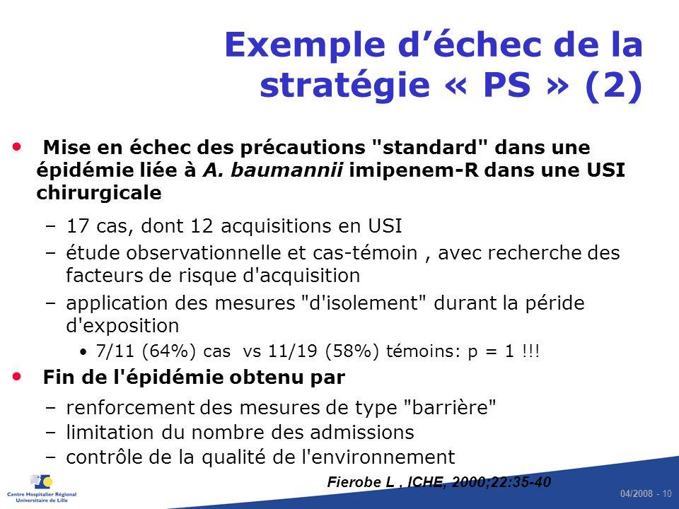 04/2008 - 10 Exemple déchec de la stratégie « PS » (2) Fierobe L, ICHE, 2000;22:35-40 Mise en échec des précautions standard dans une épidémie liée à A.
