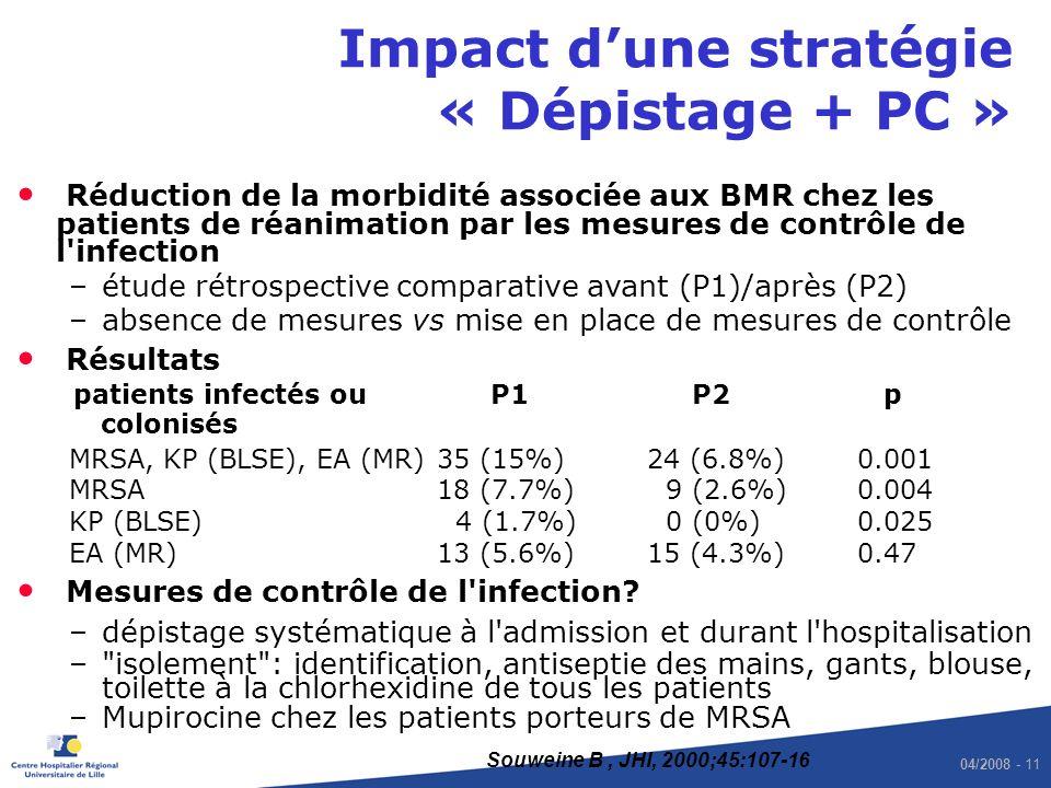 04/2008 - 11 Impact dune stratégie « Dépistage + PC » Réduction de la morbidité associée aux BMR chez les patients de réanimation par les mesures de contrôle de l infection –étude rétrospective comparative avant (P1)/après (P2) –absence de mesures vs mise en place de mesures de contrôle Résultats patients infectés ou P1 P2 p colonisés MRSA, KP (BLSE), EA (MR)35 (15%)24 (6.8%)0.001 MRSA18 (7.7%) 9 (2.6%)0.004 KP (BLSE) 4 (1.7%) 0 (0%)0.025 EA (MR)13 (5.6%)15 (4.3%)0.47 Mesures de contrôle de l infection.