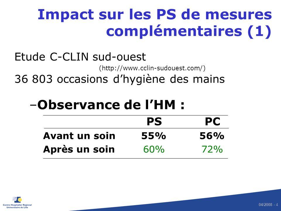 04/2008 - 4 Impact sur les PS de mesures complémentaires (1) Etude C-CLIN sud-ouest (http://www.cclin-sudouest.com/) 36 803 occasions dhygiène des mains –Observance de lHM : PS PC Avant un soin 55% 56% Après un soin 60% 72%