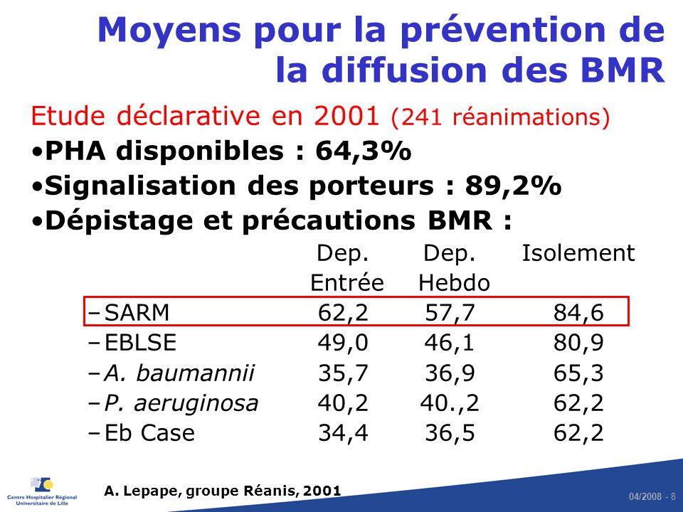 04/2008 - 8 Moyens pour la prévention de la diffusion des BMR Etude déclarative en 2001 (241 réanimations) PHA disponibles : 64,3% Signalisation des porteurs : 89,2% Dépistage et précautions BMR : Dep.