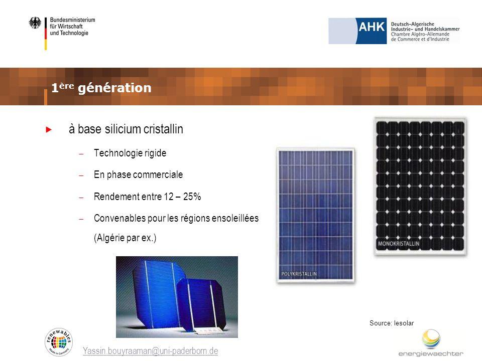 Yassin.bouyraaman@uni-paderborn.de 1 ère génération à base silicium cristallin Technologie rigide En phase commerciale Rendement entre 12 – 25% Conven