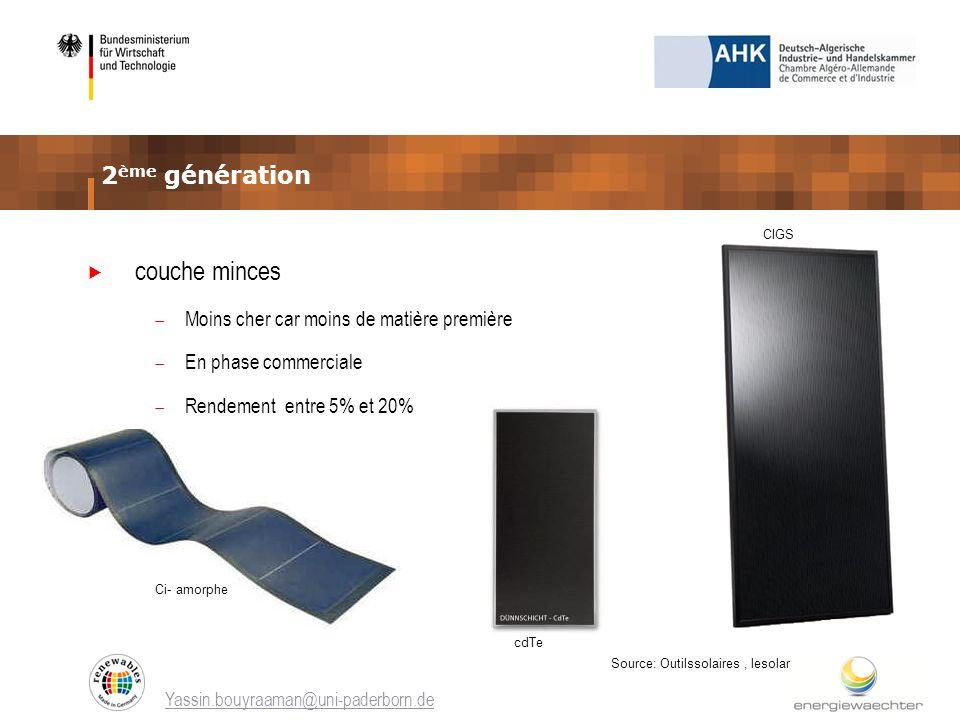 Yassin.bouyraaman@uni-paderborn.de 2 ème génération couche minces Moins cher car moins de matière première En phase commerciale Rendement entre 5% et