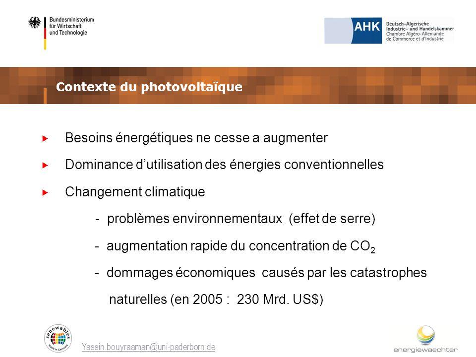 Contexte du photovoltaïque Yassin.bouyraaman@uni-paderborn.de Besoins énergétiques ne cesse a augmenter Dominance dutilisation des énergies convention