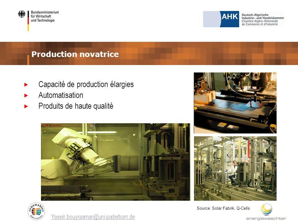 Yassin.bouyraaman@uni-paderborn.de Capacité de production élargies Automatisation Produits de haute qualité Production novatrice Source: Solar Fabrik,