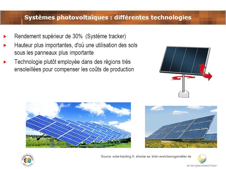 Systèmes photovoltaïques : différentes technologies Source: solar-tracking.fr, shsolar.es, krist-versicherungsmakler.de Rendement supérieur de 30% (Sy