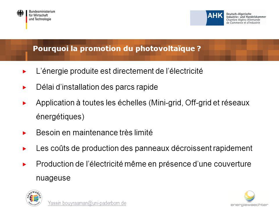 Pourquoi la promotion du photovoltaïque ? Yassin.bouyraaman@uni-paderborn.de Lénergie produite est directement de lélectricité Délai dinstallation des