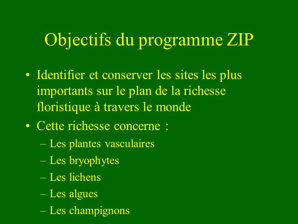 Objectifs du programme ZIP Identifier et conserver les sites les plus importants sur le plan de la richesse floristique à travers le monde Cette riche