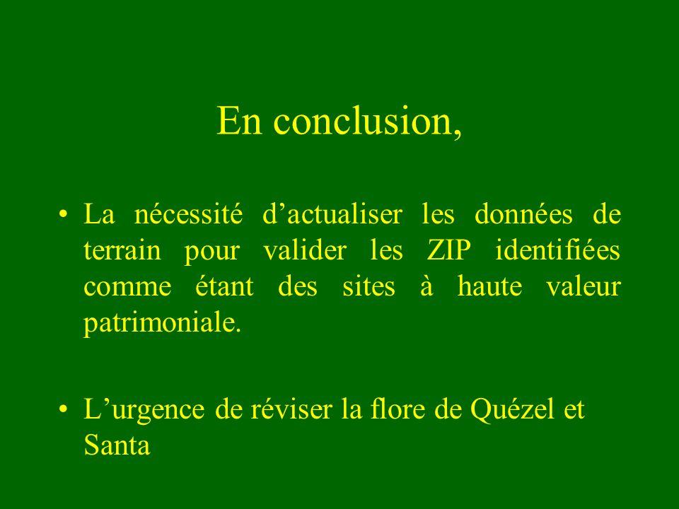 En conclusion, La nécessité dactualiser les données de terrain pour valider les ZIP identifiées comme étant des sites à haute valeur patrimoniale. Lur