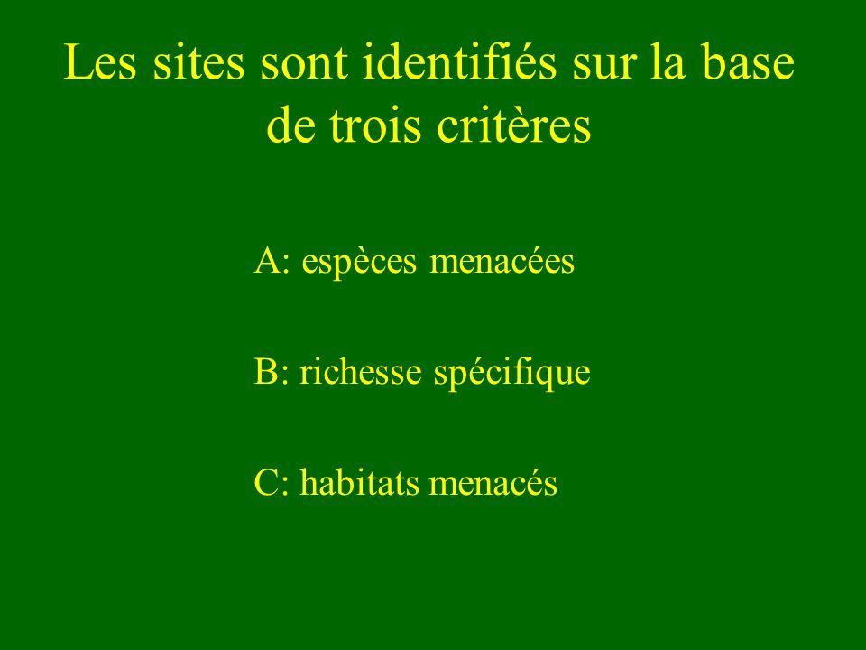 Les sites sont identifiés sur la base de trois critères A: espèces menacées B: richesse spécifique C: habitats menacés