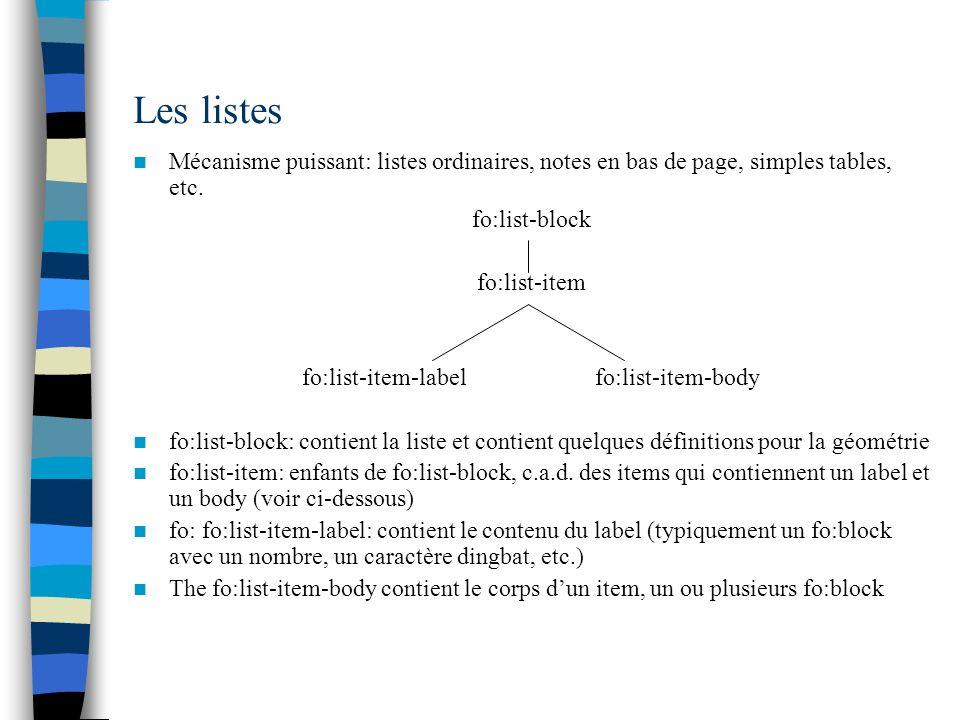 Les listes Mécanisme puissant: listes ordinaires, notes en bas de page, simples tables, etc. fo:list-block fo:list-item fo:list-item-label fo:list-ite