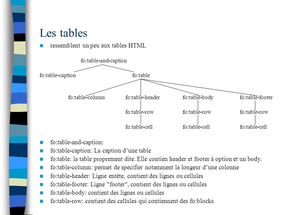 Les tables ressemblent un peu aux tables HTML fo:table-and-caption fo:table-caption fo:table fo:table-columnfo:table-headerfo:table-bodyfo:table-foote