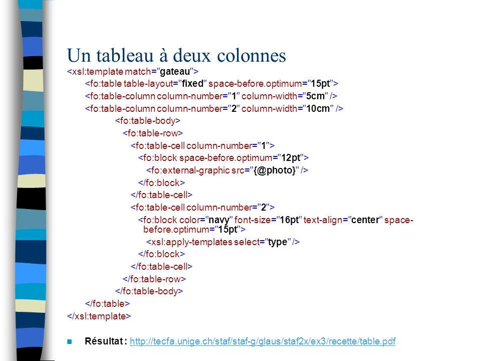 Un tableau à deux colonnes Résultat : http://tecfa.unige.ch/staf/staf-g/glaus/staf2x/ex3/recette/table.pdfhttp://tecfa.unige.ch/staf/staf-g/glaus/staf