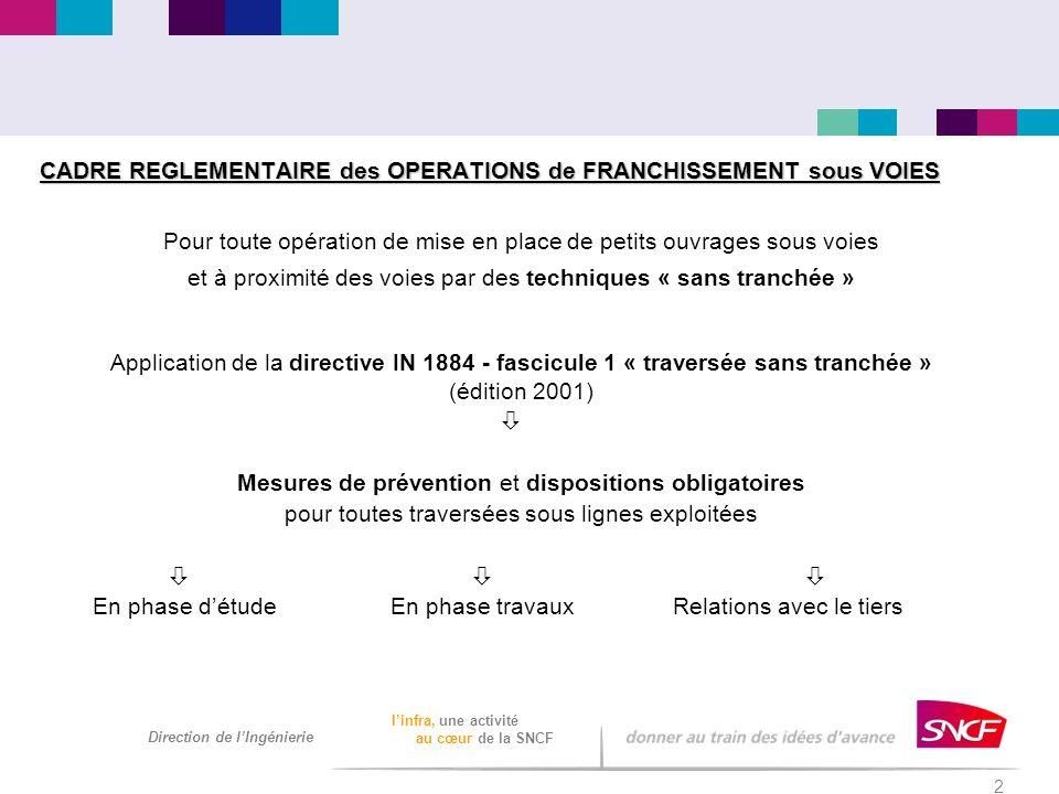 2 Direction de lIngénierie linfra, une activité au cœur de la SNCF CADRE REGLEMENTAIRE des OPERATIONS de FRANCHISSEMENT sous VOIES Pour toute opératio