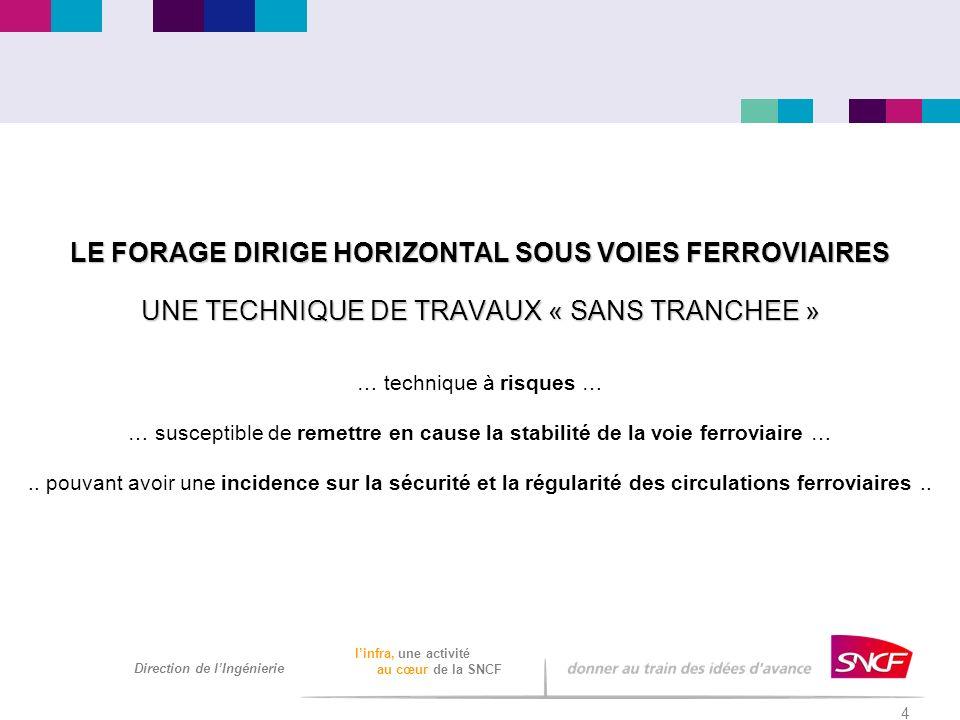4 Direction de lIngénierie linfra, une activité au cœur de la SNCF LE FORAGE DIRIGE HORIZONTAL SOUS VOIES FERROVIAIRES UNE TECHNIQUE DE TRAVAUX « SANS
