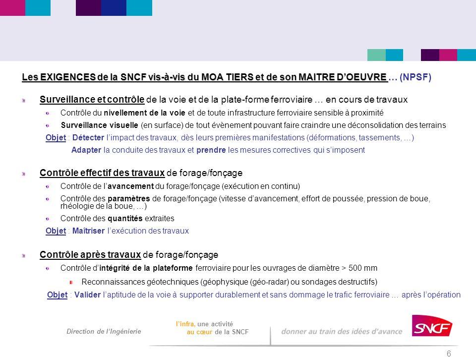 6 Direction de lIngénierie linfra, une activité au cœur de la SNCF Les EXIGENCES de la SNCF vis-à-vis du MOA TIERS et de son MAITRE DOEUVRE Les EXIGEN