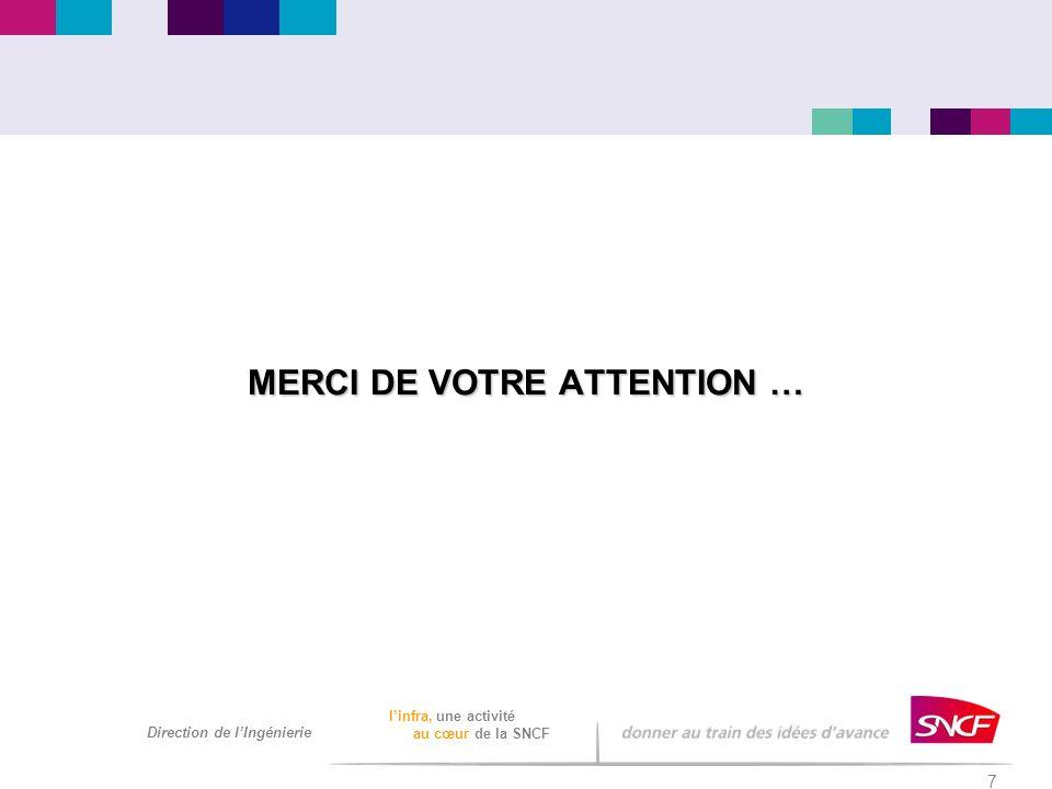7 Direction de lIngénierie linfra, une activité au cœur de la SNCF MERCI DE VOTRE ATTENTION …