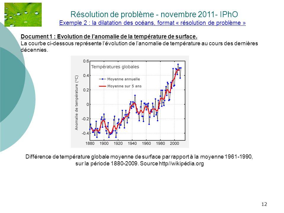 12 Exemple 2 : la dilatation des océans, format « résolution de problème » Résolution de problème - novembre 2011- IPhO. Document 1 : Evolution de lan