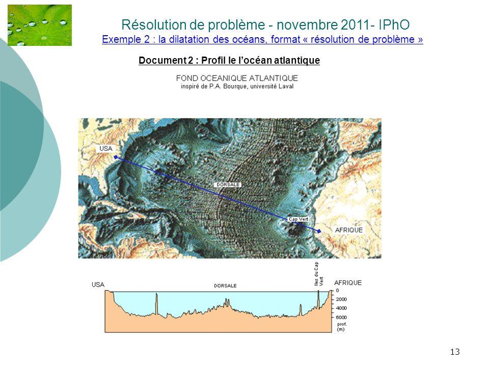 13 Exemple 2 : la dilatation des océans, format « résolution de problème » Résolution de problème - novembre 2011- IPhO. Document 2 : Profil le locéan