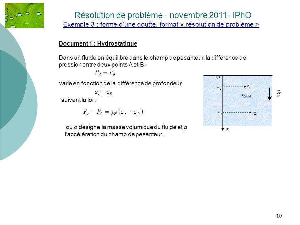 16 Exemple 3 : forme dune goutte, format « résolution de problème » Résolution de problème - novembre 2011- IPhO. z O A B ZAZA ZBZB fluide Document 1