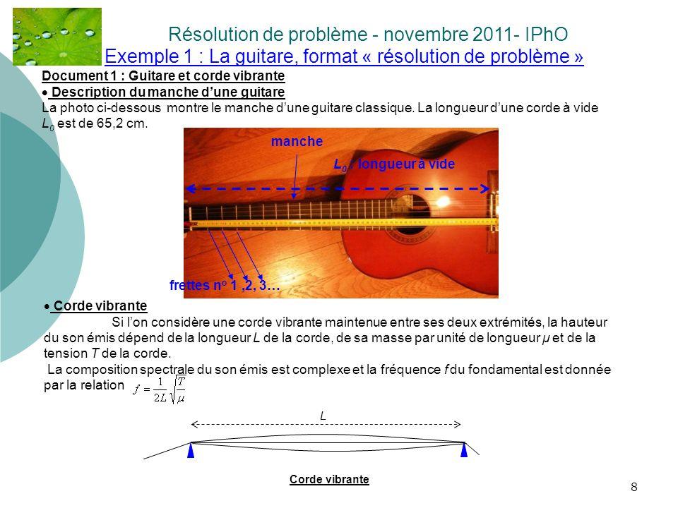 8 Exemple 1 : La guitare, format « résolution de problème » Résolution de problème - novembre 2011- IPhO. L Corde vibrante frettes n o 1,2, 3… manche
