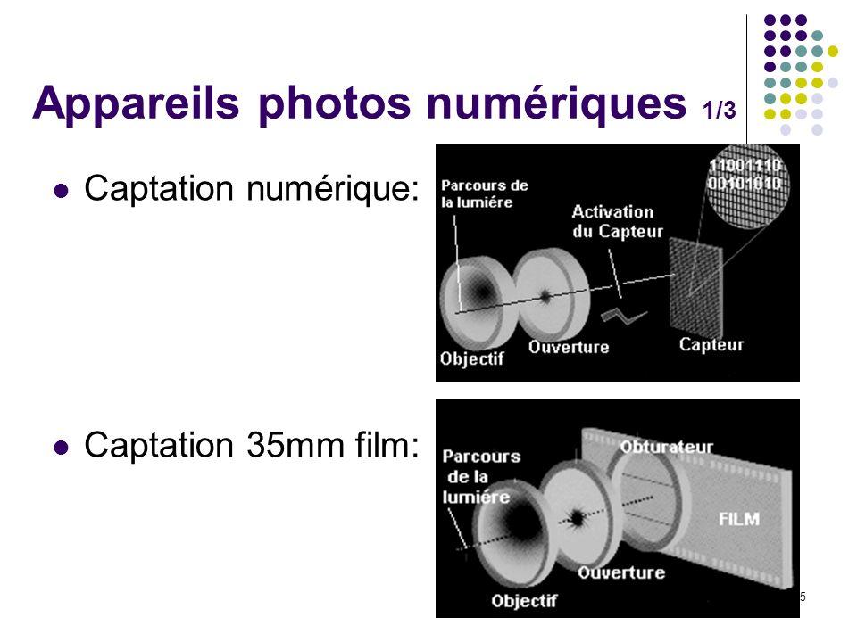 15 Captation numérique: Captation 35mm film: Appareils photos numériques 1/3