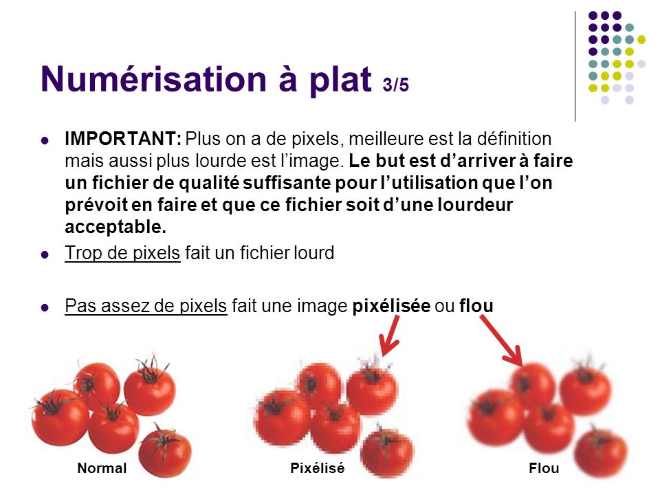 20 Numérisation à plat 3/5 IMPORTANT: Plus on a de pixels, meilleure est la définition mais aussi plus lourde est limage. Le but est darriver à faire