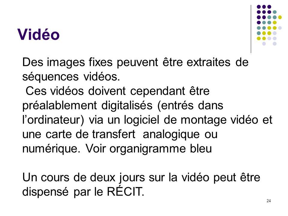 24 Vidéo Des images fixes peuvent être extraites de séquences vidéos. Ces vidéos doivent cependant être préalablement digitalisés (entrés dans lordina