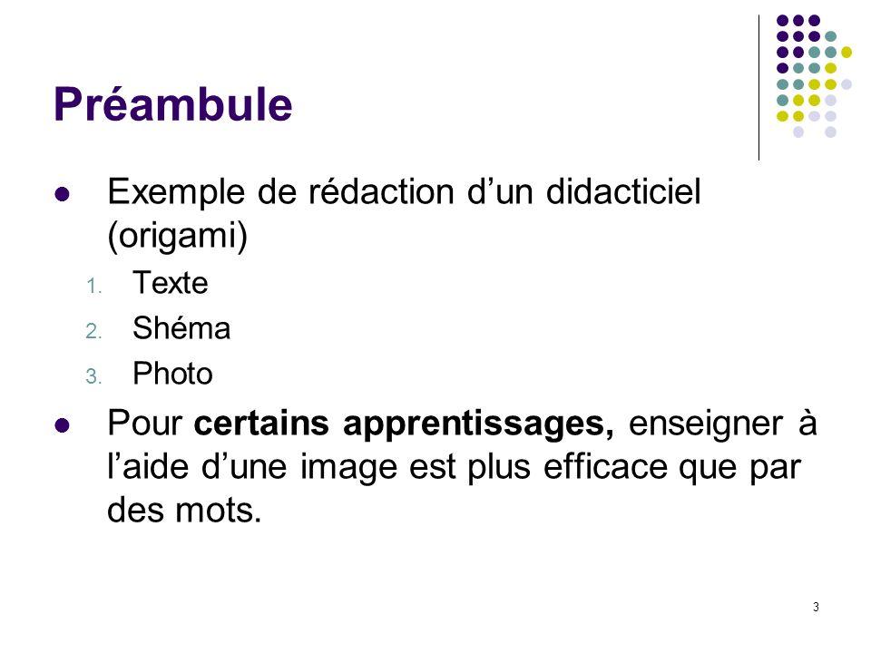 3 Préambule Exemple de rédaction dun didacticiel (origami) 1. Texte 2. Shéma 3. Photo Pour certains apprentissages, enseigner à laide dune image est p