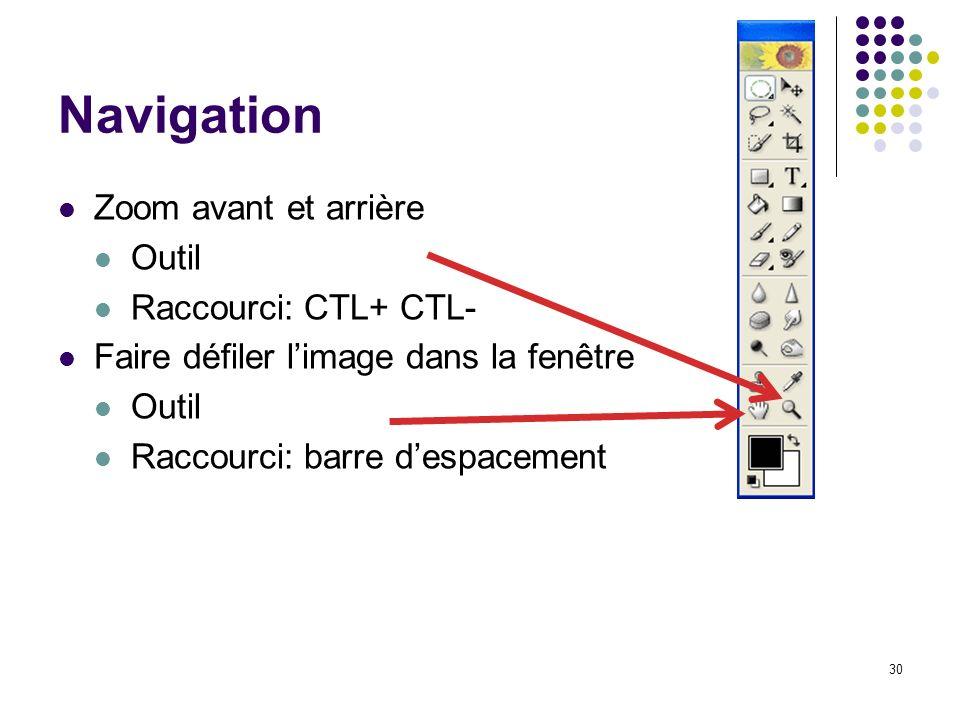 30 Navigation Zoom avant et arrière Outil Raccourci: CTL+ CTL- Faire défiler limage dans la fenêtre Outil Raccourci: barre despacement