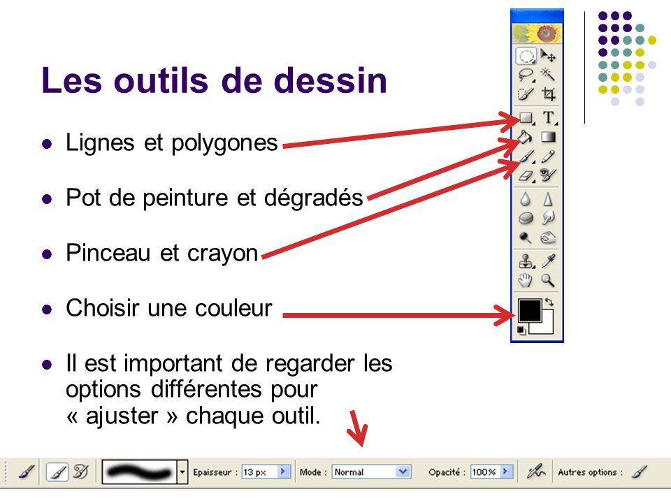 32 Les outils de dessin Lignes et polygones Pot de peinture et dégradés Pinceau et crayon Choisir une couleur Il est important de regarder les options