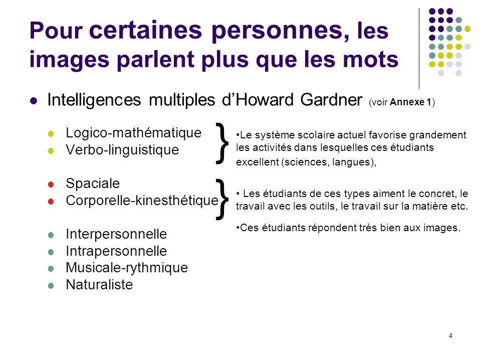4 Pour certaines personnes, les images parlent plus que les mots Intelligences multiples dHoward Gardner (voir Annexe 1) Logico-mathématique Verbo-lin