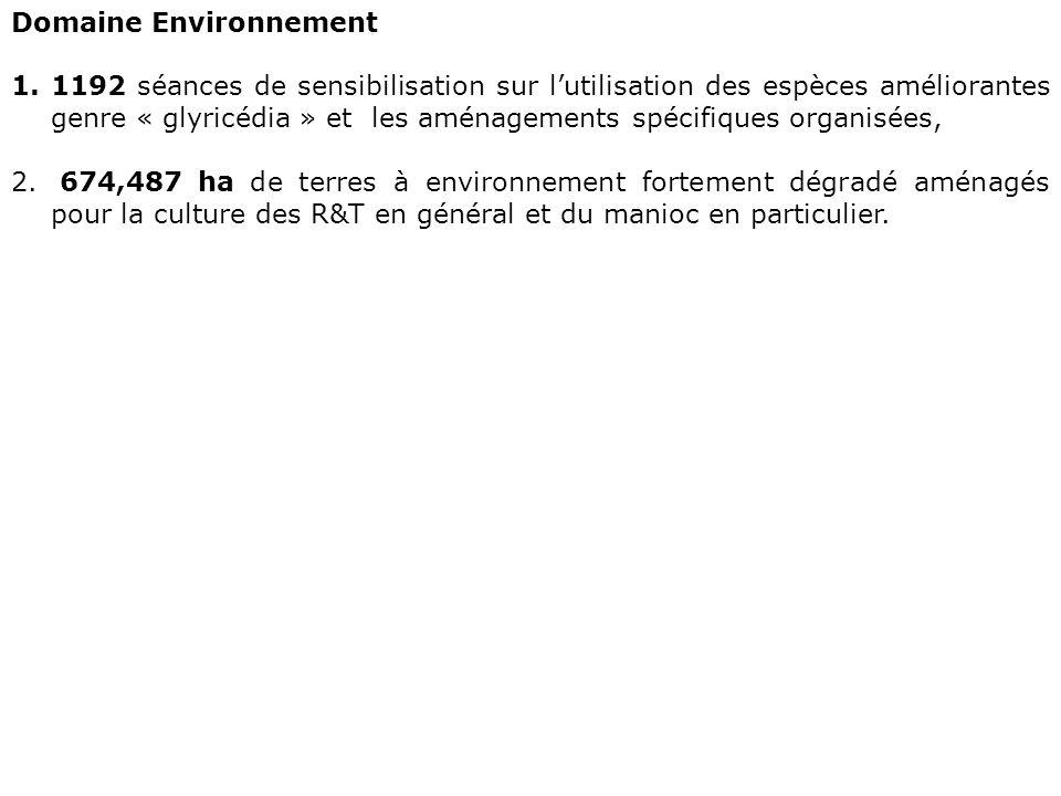 Domaine Environnement 1.1192 séances de sensibilisation sur lutilisation des espèces améliorantes genre « glyricédia » et les aménagements spécifiques