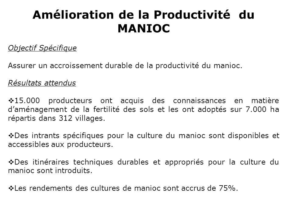 Amélioration de la Productivité du MANIOC Objectif Spécifique Assurer un accroissement durable de la productivité du manioc. Résultats attendus 15.000