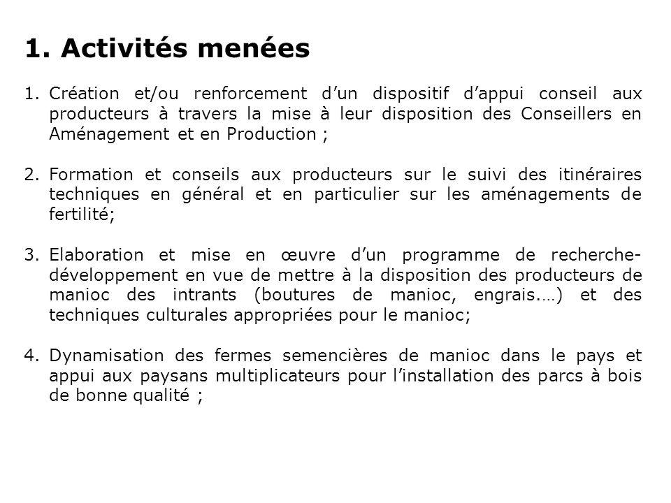 1. Activités menées 1.Création et/ou renforcement dun dispositif dappui conseil aux producteurs à travers la mise à leur disposition des Conseillers e