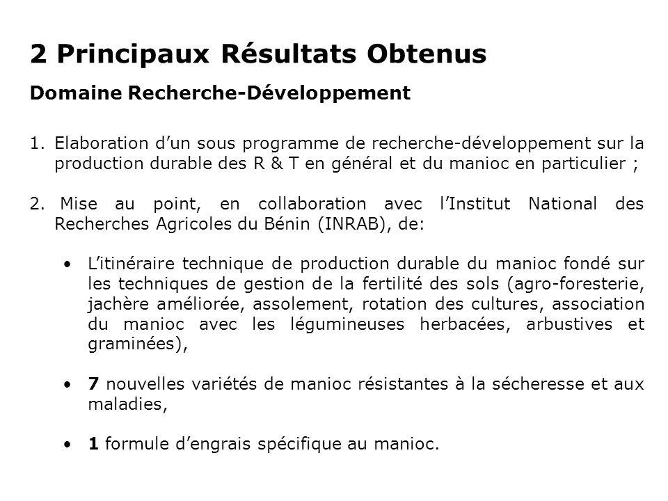 2 Principaux Résultats Obtenus Domaine Recherche-Développement 1.Elaboration dun sous programme de recherche-développement sur la production durable d