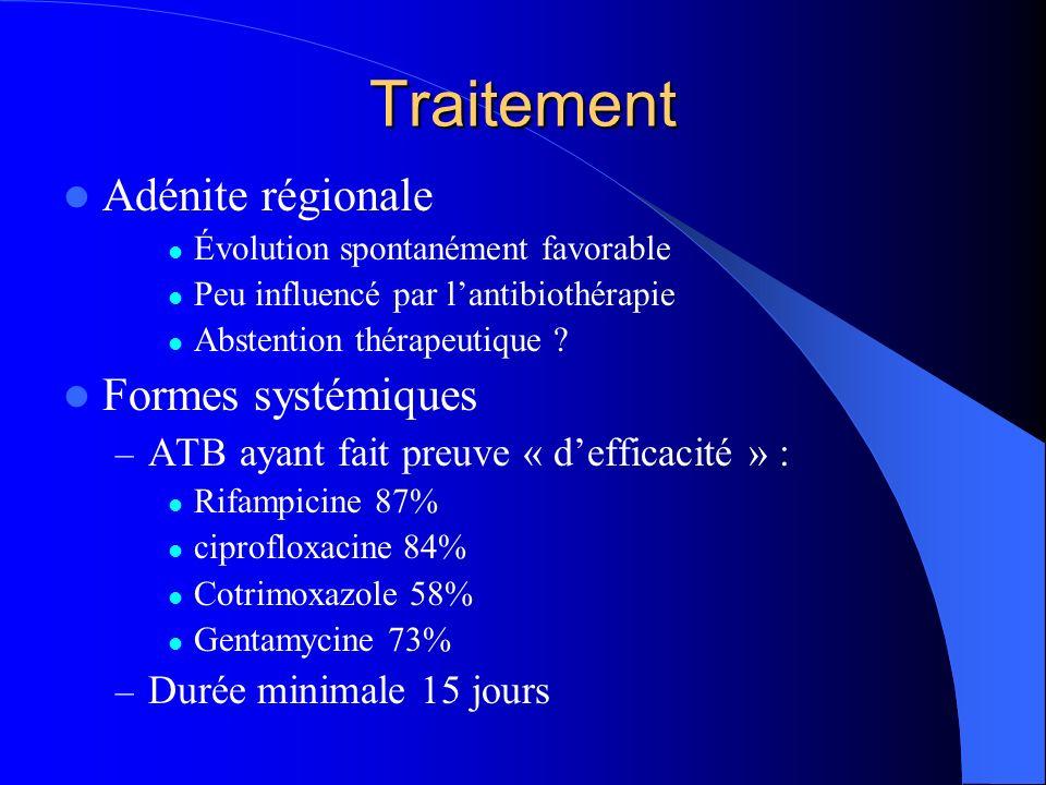 Traitement Adénite régionale Évolution spontanément favorable Peu influencé par lantibiothérapie Abstention thérapeutique ? Formes systémiques – ATB a