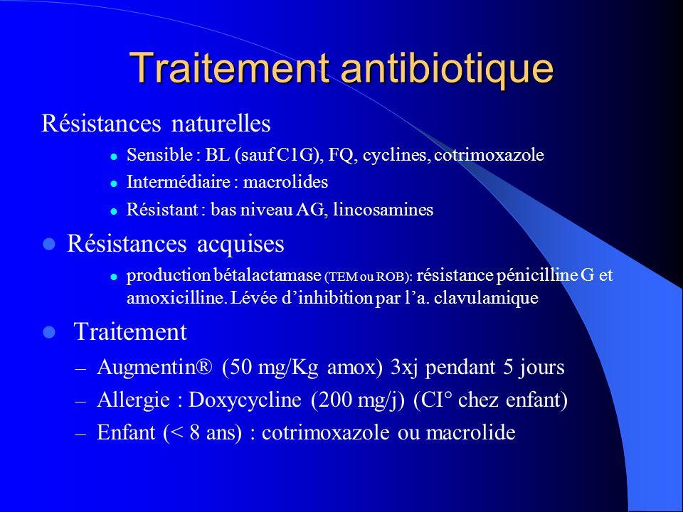 Traitement antibiotique Résistances naturelles Sensible : BL (sauf C1G), FQ, cyclines, cotrimoxazole Intermédiaire : macrolides Résistant : bas niveau AG, lincosamines Résistances acquises production bétalactamase (TEM ou ROB): résistance pénicilline G et amoxicilline.