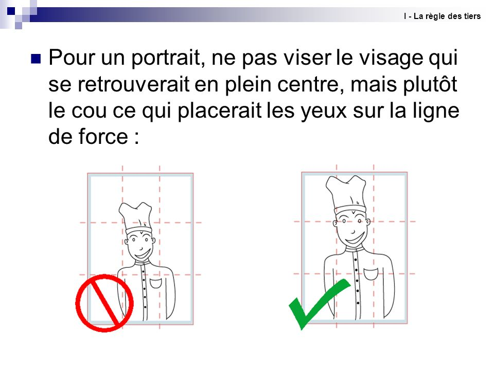Les intersections des lignes de forces font ressortir les points forts de la photo, on les appelle les points de force.